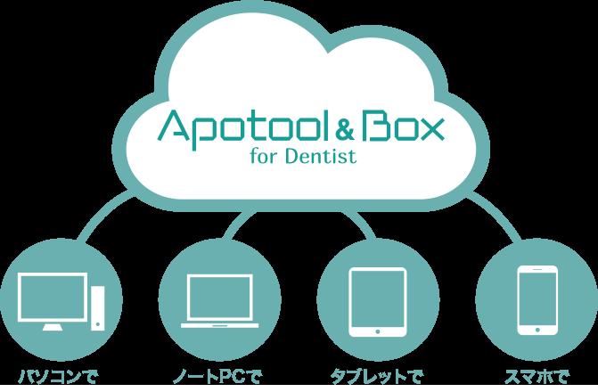 Apotool & Box for Dentist